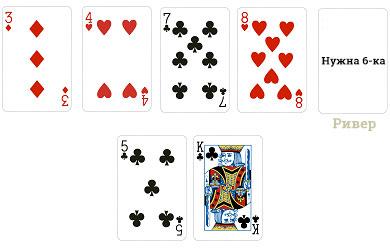 Гатшот-стрит на ривере в покере